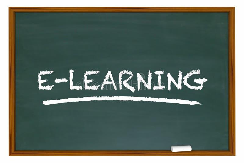 Tableau Word de formation en ligne d'éducation d'apprentissage en ligne illustration libre de droits