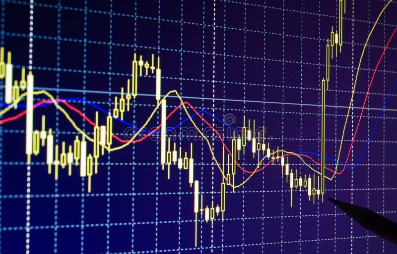 Tableaux des points courants de devise grandissant images libres de droits