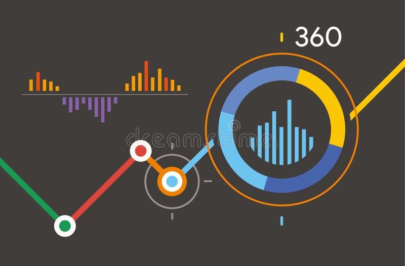 Tablero de instrumentos del Analytics 360 stock de ilustración