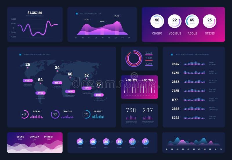Tablero de instrumentos de los datos Interfaz infographic moderno del ui, el panel del admin con los gráficos, carta y diagramas  ilustración del vector