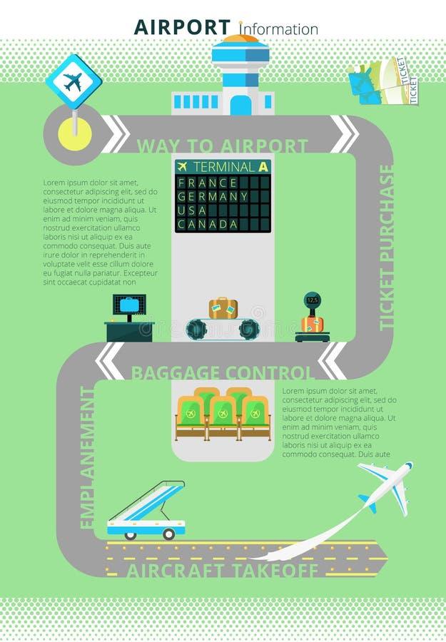 Tablero infographic de la información del aeropuerto ilustración del vector