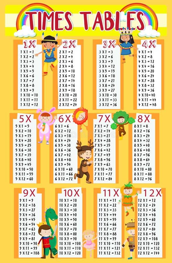 Tables de périodes avec des enfants à l'arrière-plan illustration libre de droits