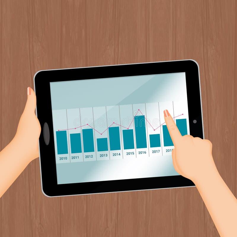 Tablet met jaaromzetgrafiek royalty-vrije illustratie