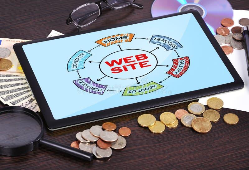 Tablet With Scheme Website Stock Photos