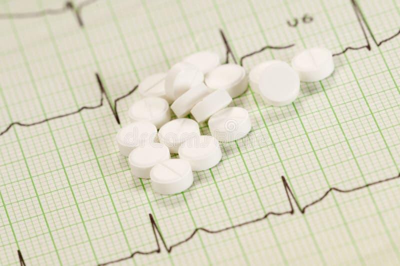 Tablettes sur l'électrocardiogramme images libres de droits