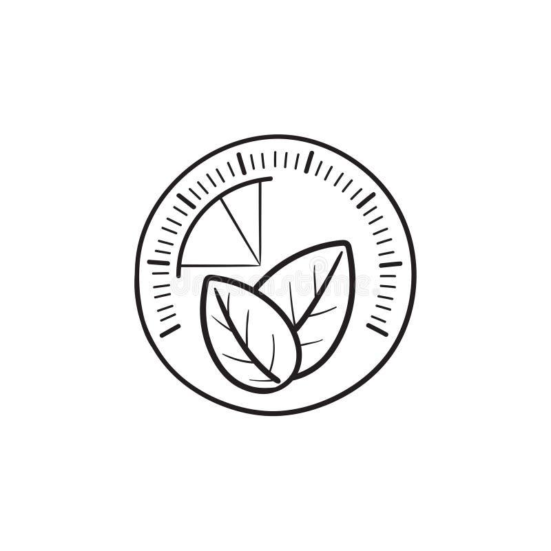 Tachymètre avec l'icône tirée par la main de griffonnage d'ensemble de feuille illustration stock