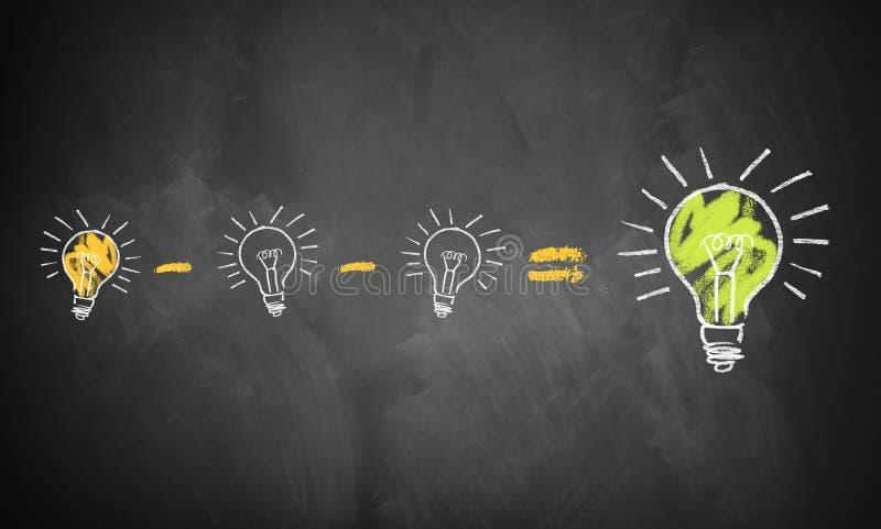 Tafel mit infographic Vertretung, dass, eine Idee auf einem minimalen lebensfähigen Produkt zu verringern besser sein kann lizenzfreie abbildung