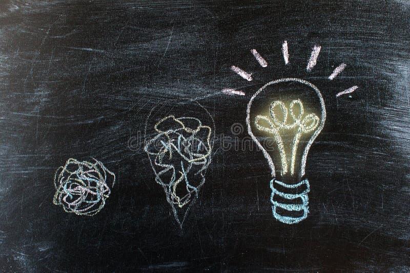 Tafel mit Kreide-Zeichnung des Hängens der Glühlampe Helle Idee stockfotografie