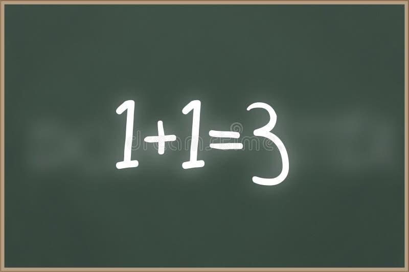 Tafel mit Text 1+1=3 vektor abbildung