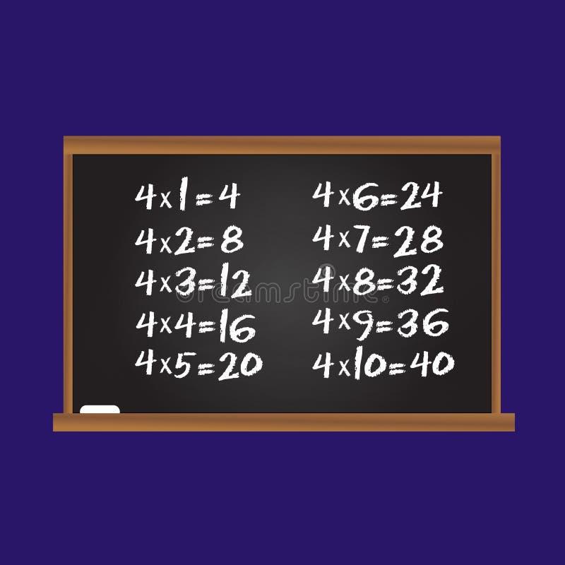 Tafel van vermenigvuldiging Aantal van vier rijen op schoolschoolbord Onderwijsillustratie voor jonge geitjes vector illustratie