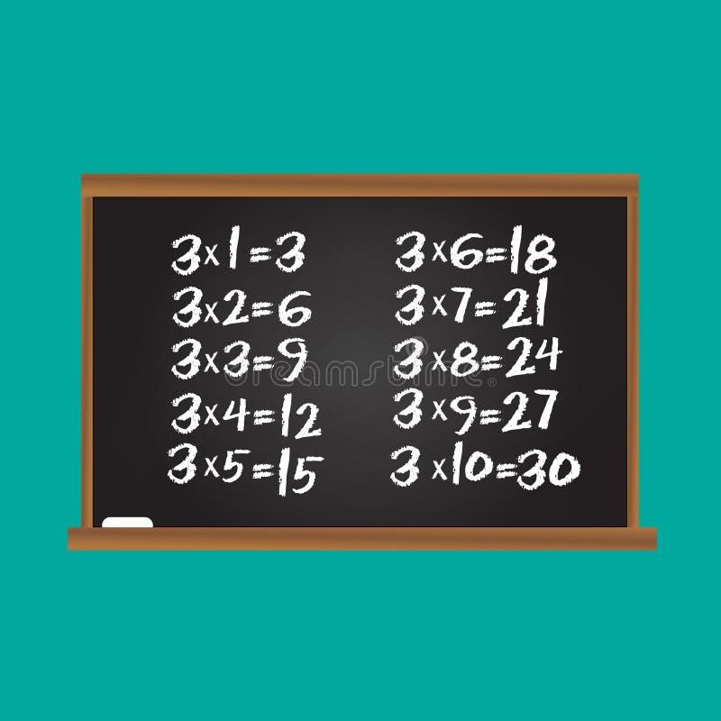 Tafel van vermenigvuldiging Nummer drie rij op schoolschoolbord Onderwijsillustratie voor jonge geitjes stock illustratie