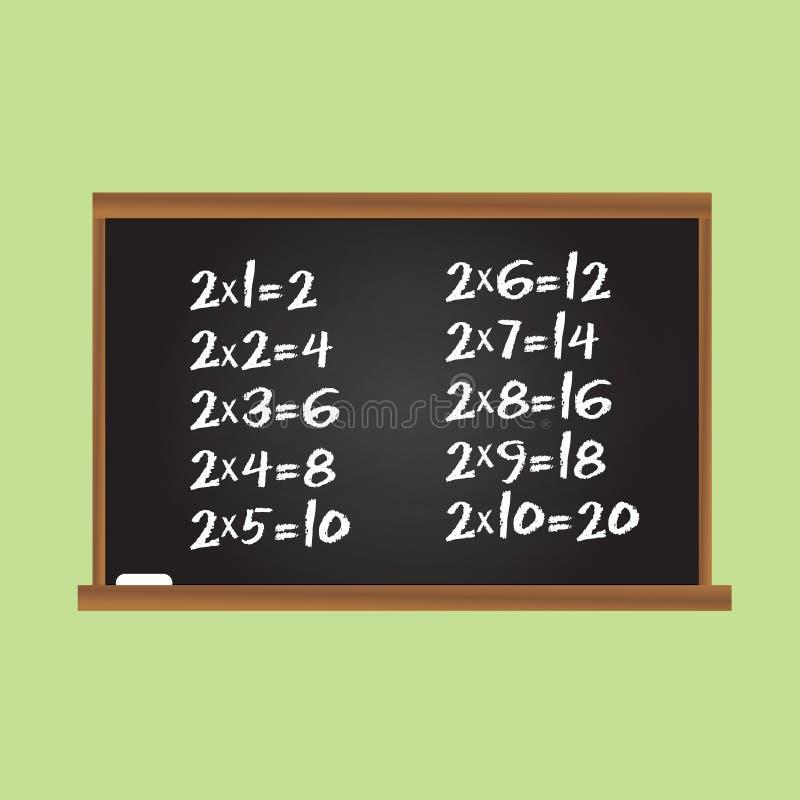 Tafel van vermenigvuldiging Nummer twee rij op schoolschoolbord Onderwijsillustratie voor jonge geitjes royalty-vrije illustratie