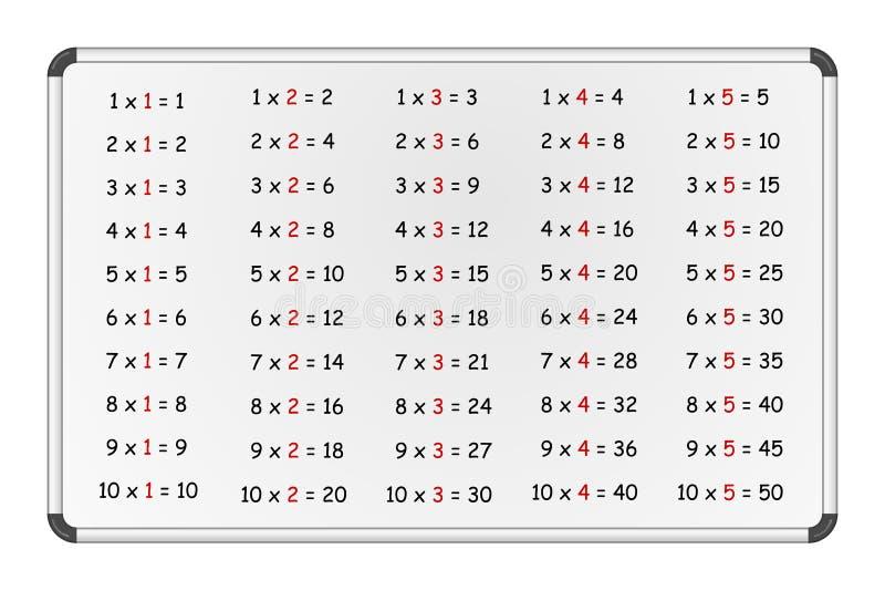 Tafel Van 2.Tafel Van Vermenigvuldiging Op Whiteboarddeel 2 Vector