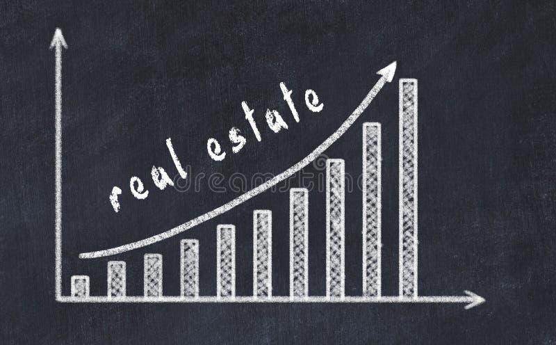 Tafelzeichnung des zunehmenden Geschäftsdiagramms mit Immobilien des oben Pfeiles und der Aufschrift stockfotos