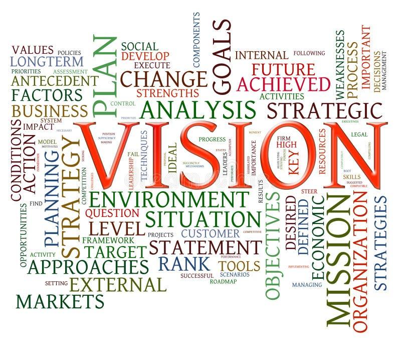 Tag da palavra da visão