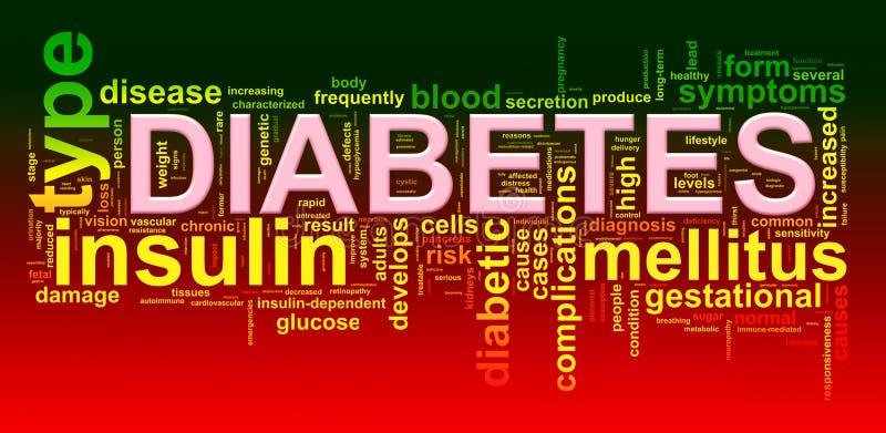 Tag da palavra do diabetes ilustração royalty free