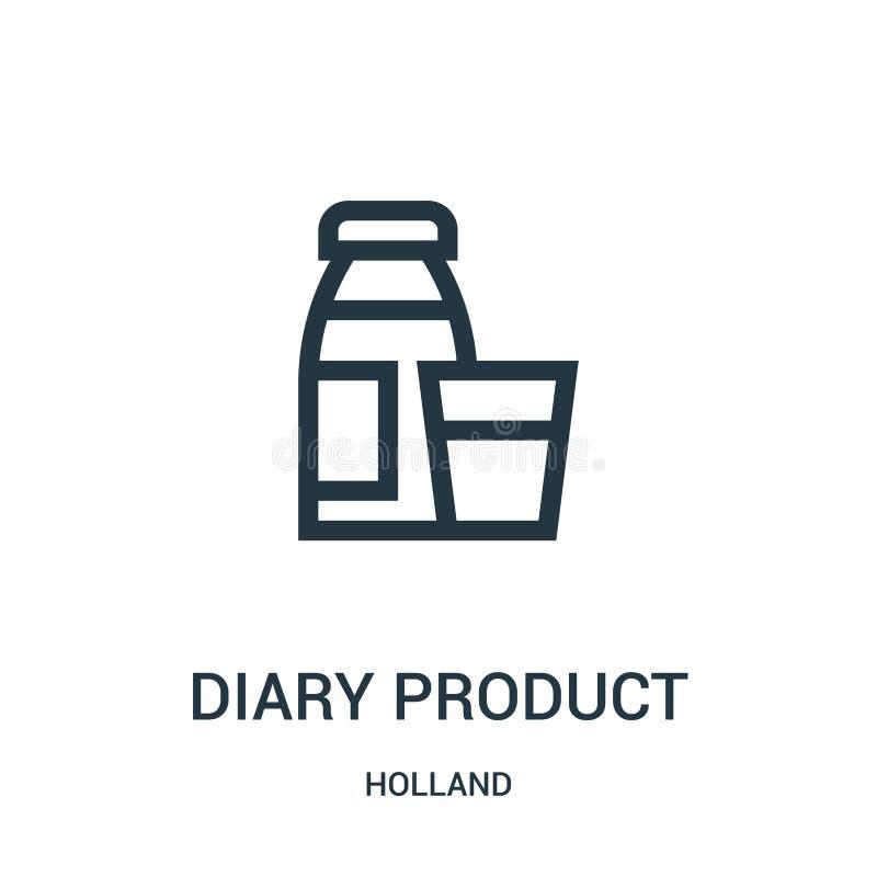 Tagebuchprodukt-Ikonenvektor von Holland-Sammlung Dünne Linie Tagebuchproduktentwurfsikonen-Vektorillustration r stock abbildung
