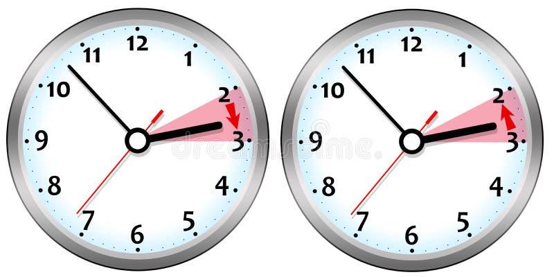 Tageslichtsparungszeit vektor abbildung