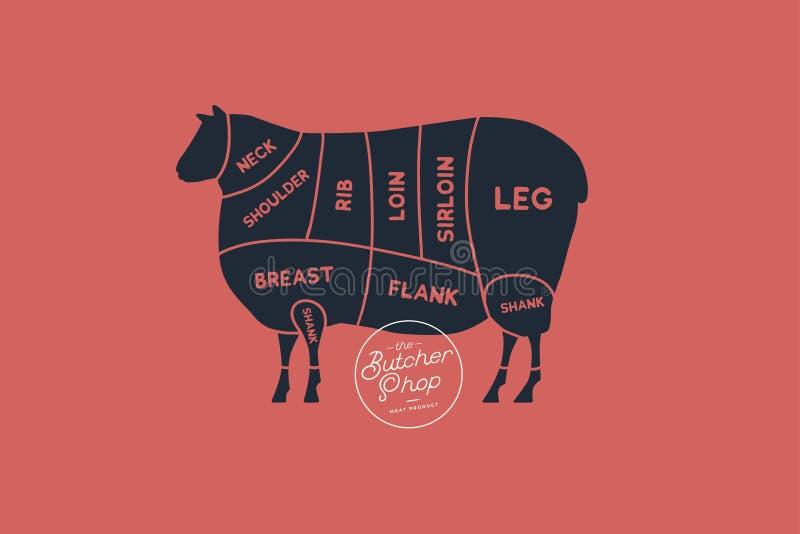 Tagli di carne Diagrammi per di macelleria Schema dell'agnello illustrazione vettoriale
