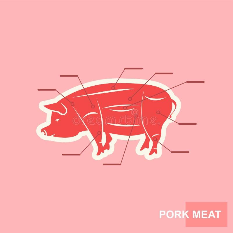 Taglio del manifesto dell'insieme della carne suina illustrazione vettoriale