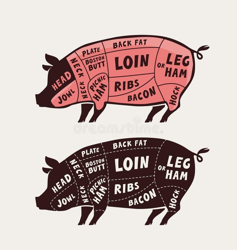 Taglio di carne, carne di maiale Diagramma e schema del macellaio del manifesto Illustrazione di vettore del maiale royalty illustrazione gratis