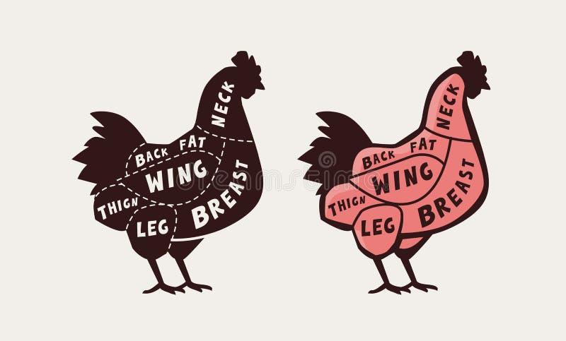 Taglio di carne, pollo Diagramma del macellaio del manifesto e schema, illustrazione di vettore royalty illustrazione gratis