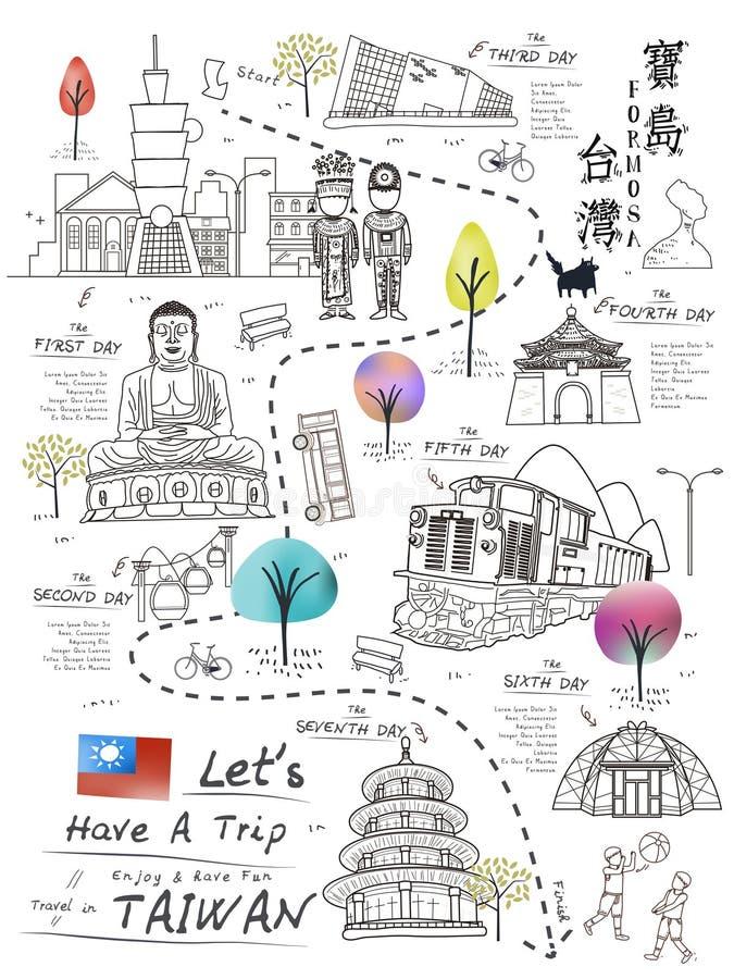 Tajwański podróż plakat ilustracja wektor