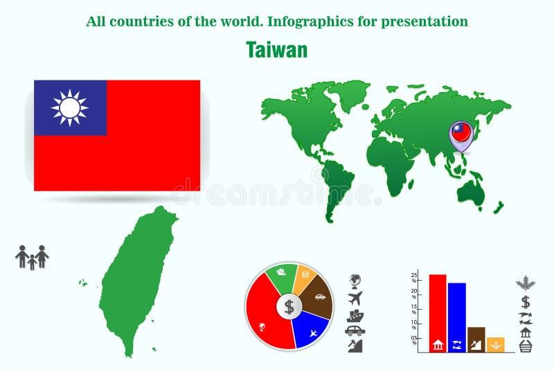 Tajwan Wszystkie kraje świat Infographics dla prezentaci ilustracja wektor