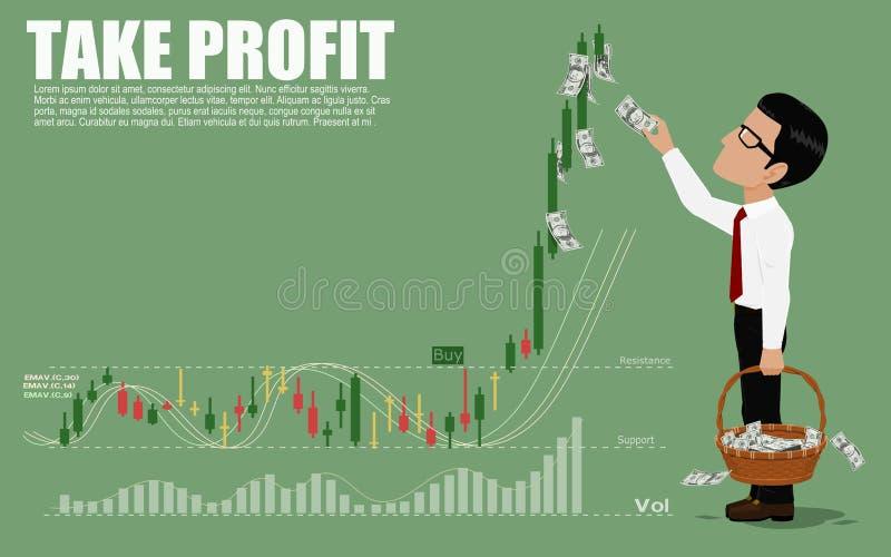 Take profit. Investor is taking profit form stock chart