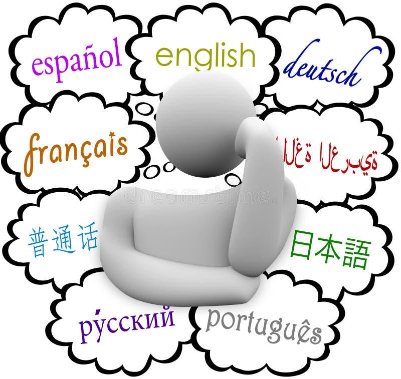 Talen Gedachte Wolken Het Engels Spaanse Duitse Frans Stock