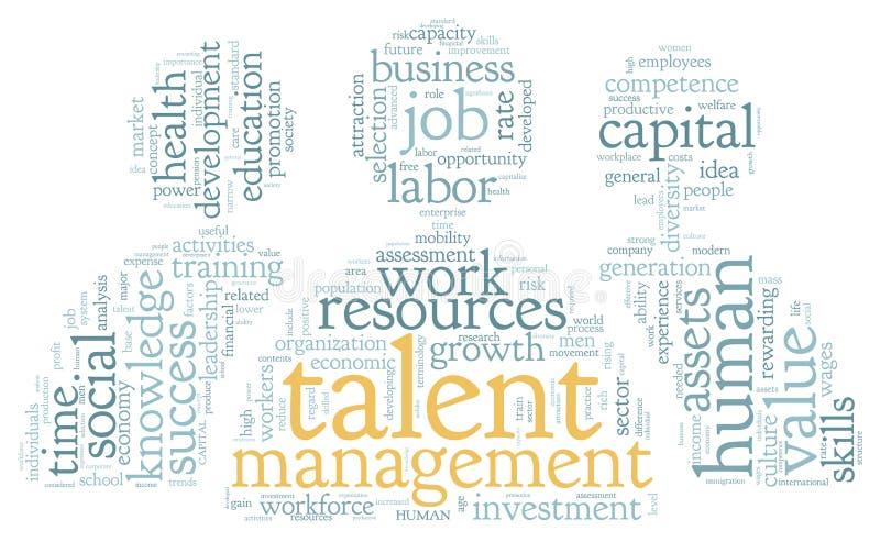 Talentmanagement in der Wortumbauwolke