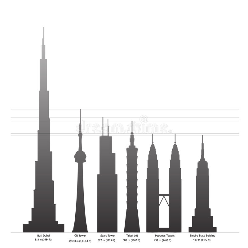 Download Tallest Buildings Of The World Stock Vector - Illustration: 6876157