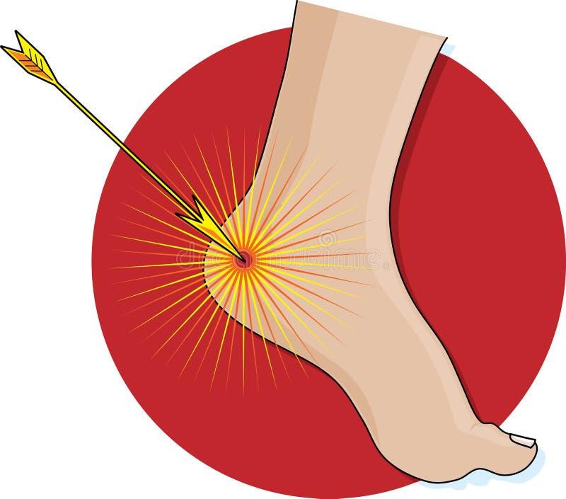 Talon d'Achilles illustration de vecteur