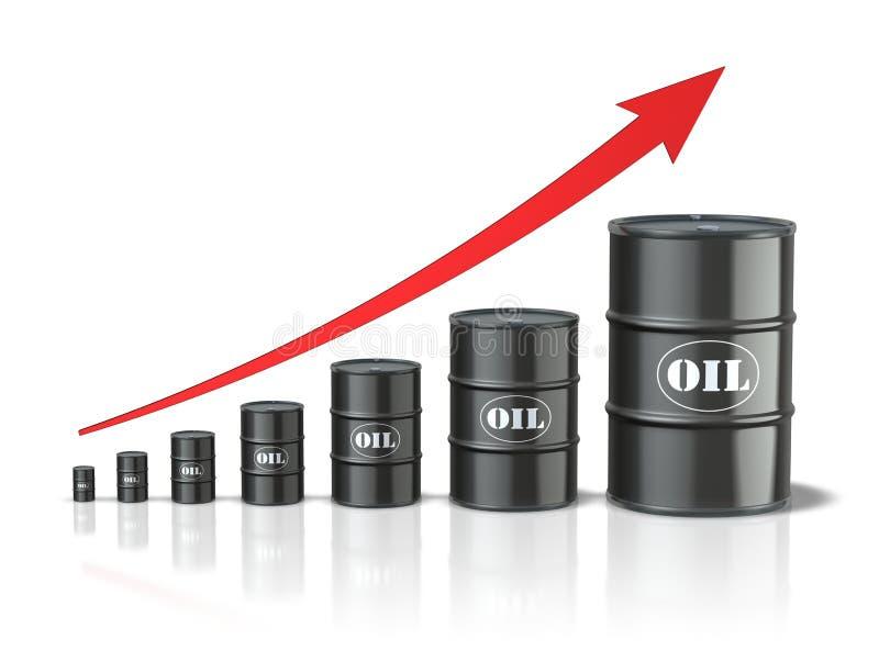 Tambores de petróleo com seta crescente ilustração stock