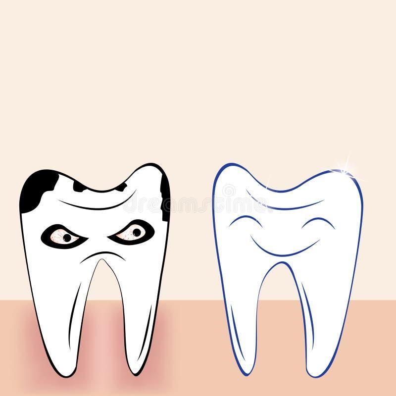 Tand- bakgrund för abstrakt tandtecknad film vektor illustrationer