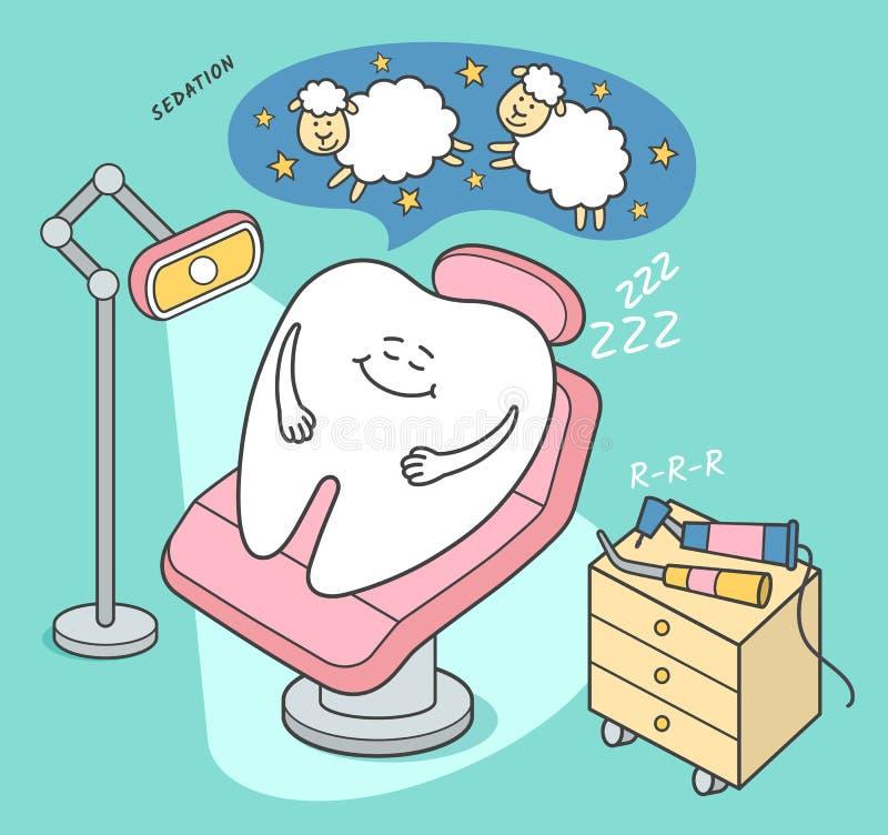 Tand- behandling med lugnande medelillustration Tecknad filmtanden faller sovande i en tand- stol royaltyfri illustrationer