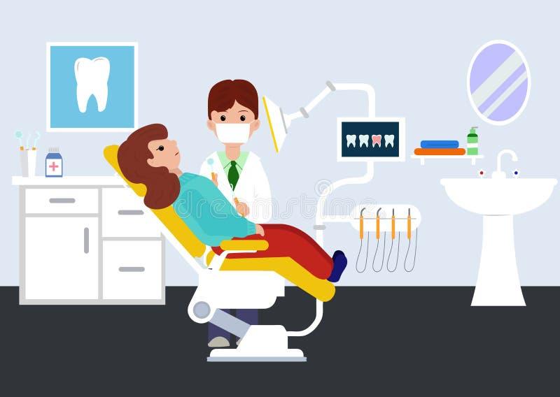 Tand- klinik med doktorn och patienten tand- klinik Kvinna som bes?ker tandl?karen med tandv?rk Sjukv?rd och muntligt stock illustrationer