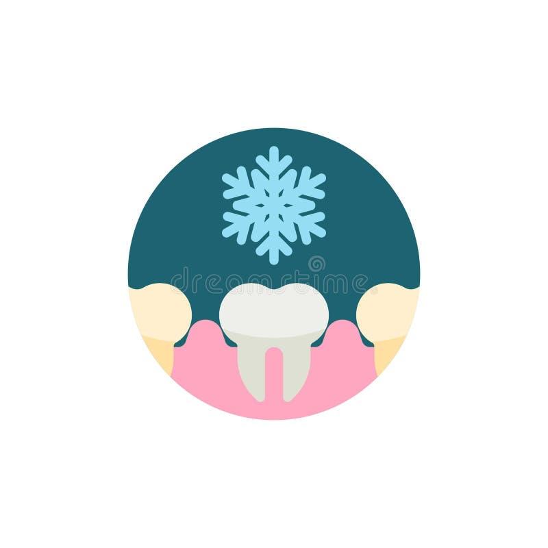 känslig för kyla