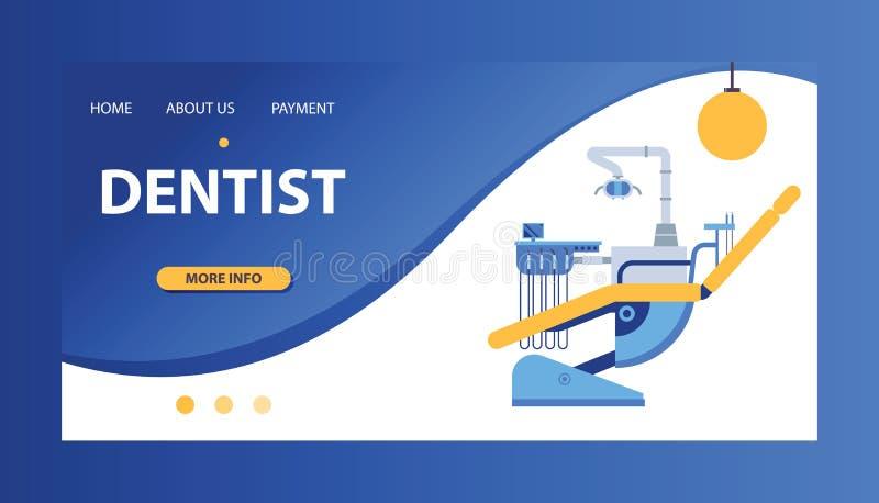 Tand- stomatological utrustningbaner, websitedesign, affisch, broschyrvektorillustration Tandläkekonstteknologi royaltyfri illustrationer