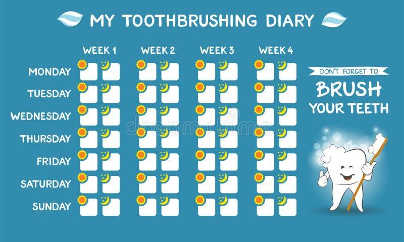 Tandborstningdagbok - tand- kalender för ungar, stomatologystadsplanerare för barn Tandomsorgbaner Veckan startar måndag stock illustrationer