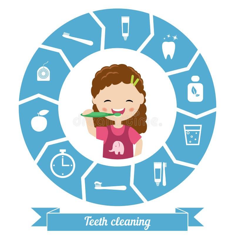 Tanden het schoonmaken stock illustratie