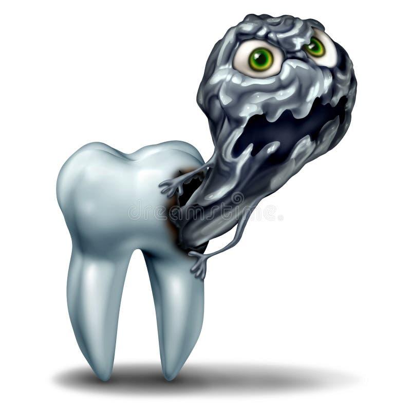 Tandhålmonster vektor illustrationer