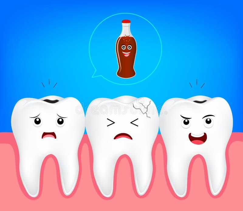 Tandproblem från läsken vektor illustrationer