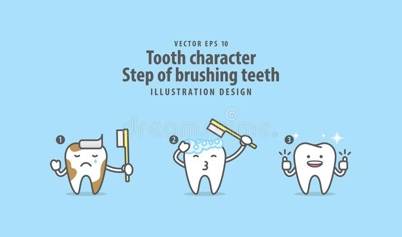 Tandteckenmoment av att borsta tandillustrationvektorn stock illustrationer
