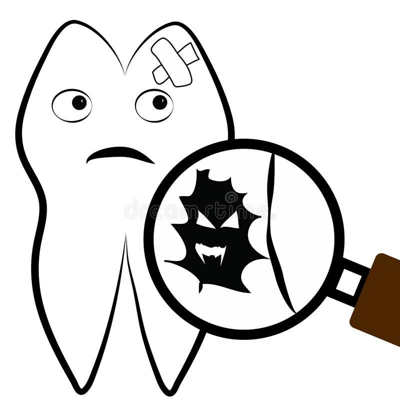Tandteckning för dåligt villkor royaltyfri bild