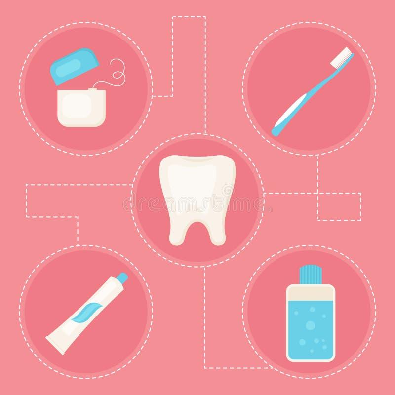 Tandvårdsymboler royaltyfri illustrationer