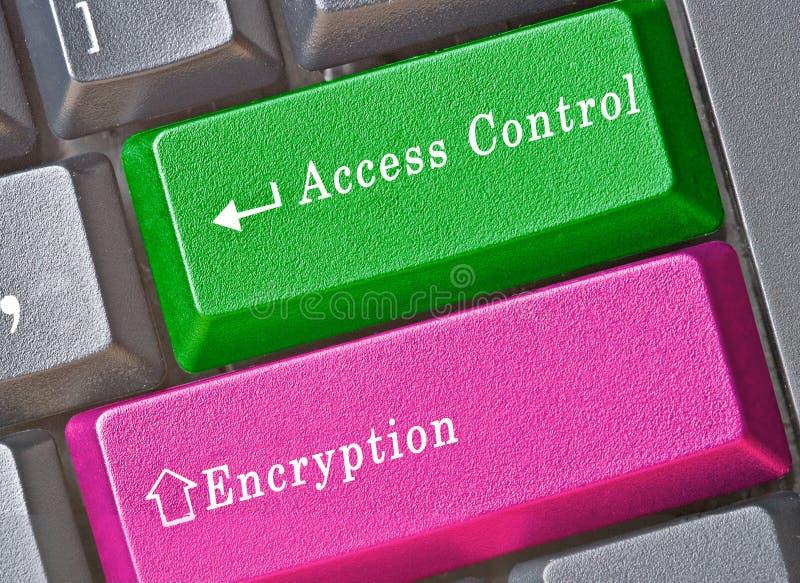 Tangent för åtkomstskydd och kryptering arkivfoto