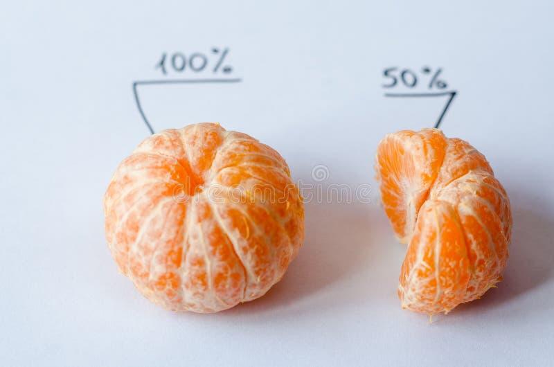 Tangerine με τα percents στοκ φωτογραφία με δικαίωμα ελεύθερης χρήσης