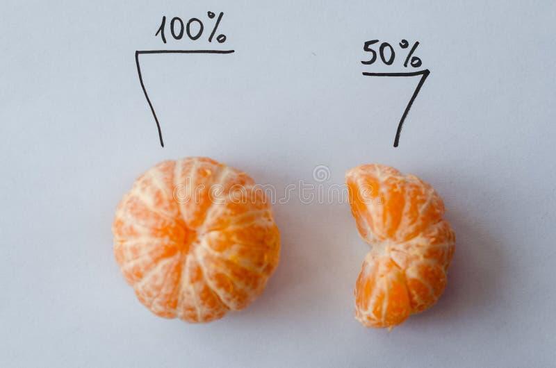 Tangerine z procentami obraz stock
