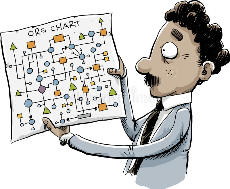 Tangled Org Chart stock illustration
